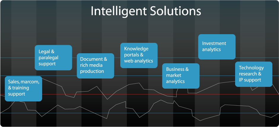Arivum Intelligent Solutions
